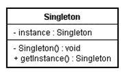 dev_geral:diagrama-classes-singleton.jpg